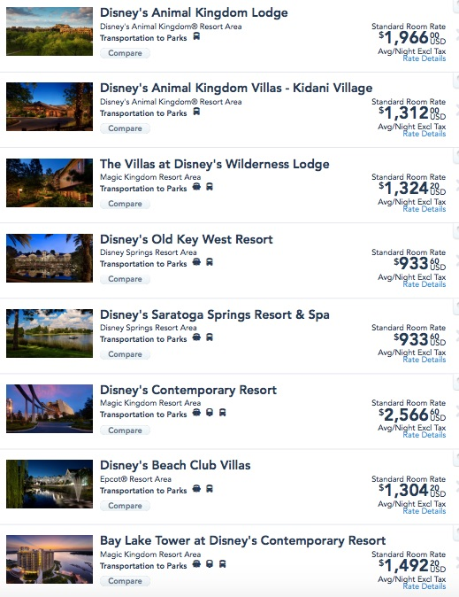 Room price Disney World